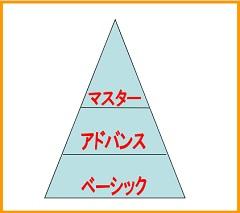 ☆inst04